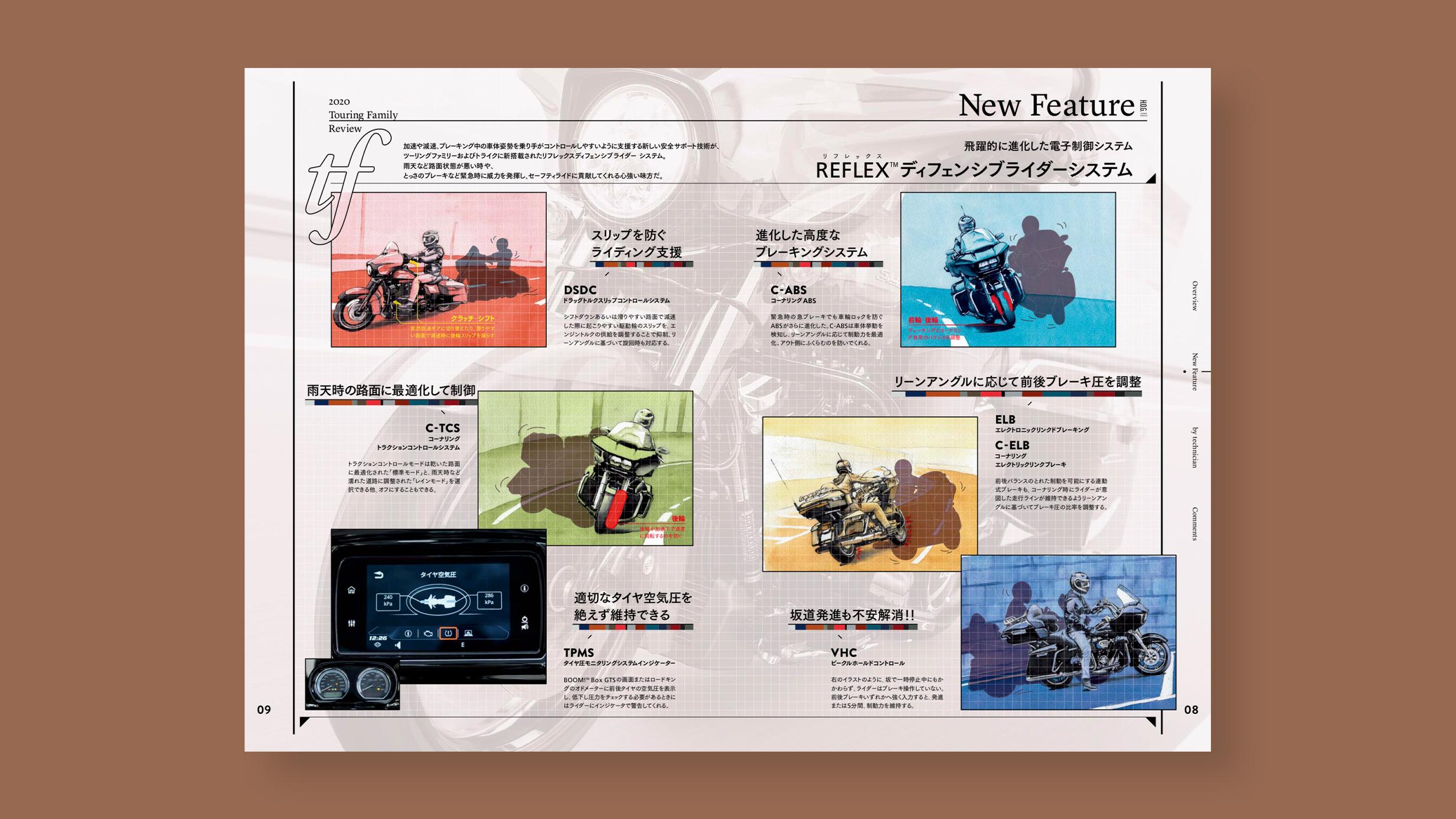 H.O.G. JAPAN TOPICS 2020(ハーレーダビッドソンオーナーズグループ会報誌)ライディングイラストカット