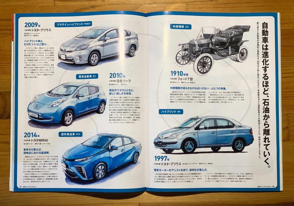 Pen 11月15日号 EV車の水彩車イラスト
