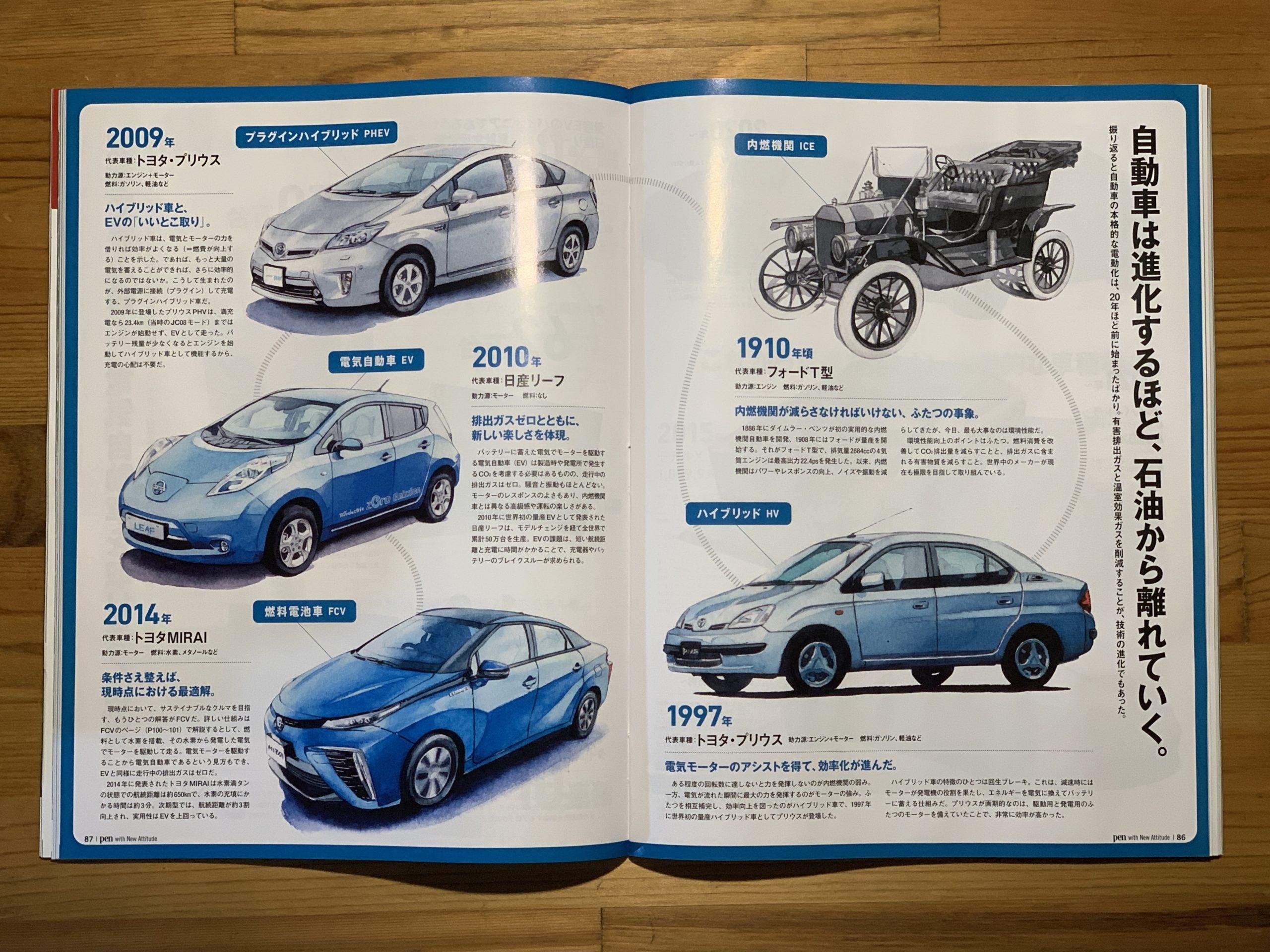 雑誌Pen 11月15日号 EV車の水彩車イラスト
